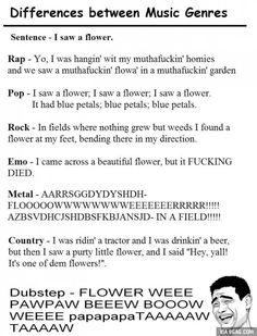 Music-language