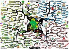 Managing Money mind map by Adam Sicinski