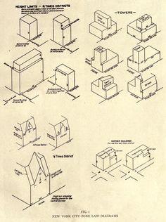 New York City zoning law diagrams