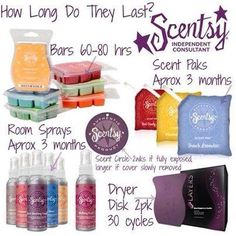 A guide to how long each product will last. Compare this to other products and you will see that these products represent great value for money. Order today www.gift.scentsy.com.au