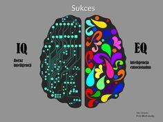 10 cech, osób o wysokiej inteligencji emocjonalnej. Inteligencja emocjonalna (EI) jest znacznie bardziej dokładnym wskaźnikiem sukcesu. #SilaUmyslu