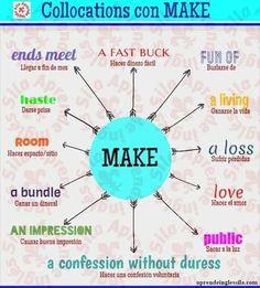 "Usos del verbo ""to make"" English Grammar Rules, Teaching English Grammar, English Vocabulary Words, English Idioms, English Phrases, English Language Learning, English Lessons, English Course, English Fun"