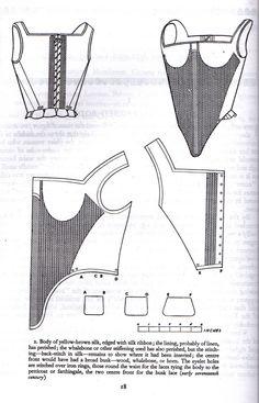 Corsets and Crinolines Norah Waugh