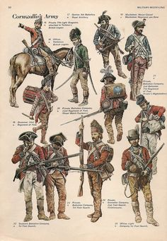British soldiers at the battle of Guilford Courthouse, 15 March 1781 Source article in Military Modeling
