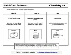 Our solid-liquid-gas worksheet tells what the molecules are doing while hanging out in the different states of matter.