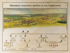 Eugenics poster entitled -Feeble-mindedness in related families in four neighboring towns.