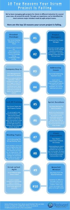 Management : Infographic: 10 Top Reasons Your Scrum Project Is Failing
