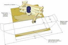 3-D Pantograph specifications