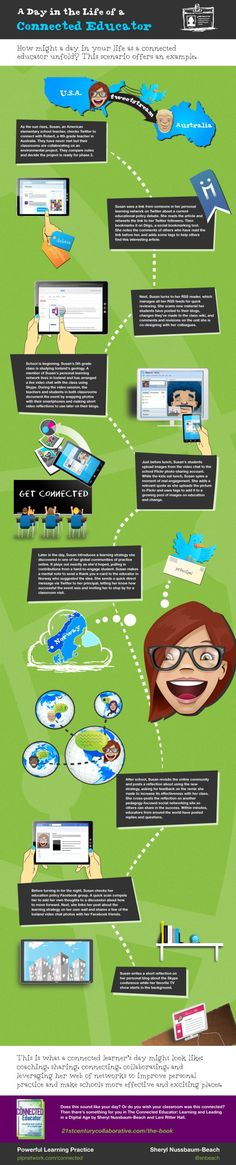 INFOGRAPHIC: A Day in the Life of a Connected Educator by @snbeach  #CE14 #edtech #PLN #edchat
