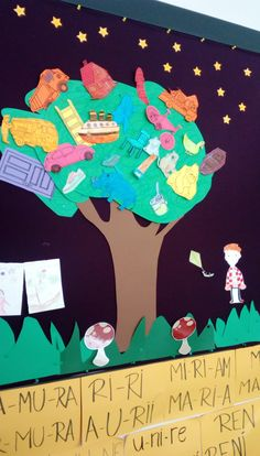 întrecoperți Classroom Decor, Movies, Movie Posters, Art, Art Background, Films, Film Poster, Kunst, Cinema