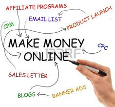How to make money online. #MakeMoneyOnline