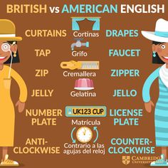 English Vocabulary Words, English Phrases, Learn English Words, English Study, English Class, English Lessons, English Grammar, Learning English For Kids, Spanish Language Learning
