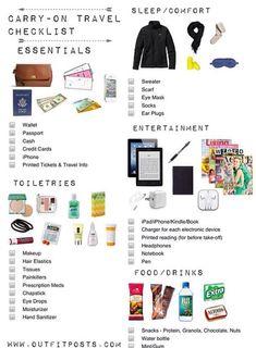 Imagen vía We Heart It https://weheartit.com/entry/160130612/via/23228505 #bag #essentials #organization #travel