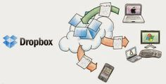 Dropbox is easiest way to synchronize and share file online.it work as another file on computer system. Dropbox office installer for w. Galaxy S3, Kinds Of Clouds, Workspace Design, Blogger Templates, Apple News, Digital Media, About Me Blog, Internet, Customer Service