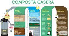¿Qué es y cómo hacer composta? [poster]