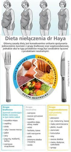 Notice: Undefined variable: desc in /home/www/weselnybox.phtml on line 23 Health Diet, Health Fitness, Healthy Recepies, Food Design, Food Inspiration, Natural Health, Healthy Lifestyle, Food And Drink, Healthy Eating