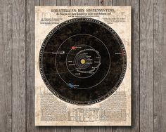 Solar system and Plantets German Old Vintage by AntiqueArtDigital