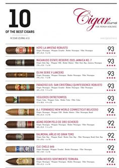 Ten of the Best Cigars in the Cigar Journal Winter Edition 2016 Top Cigars, Cigars And Whiskey, Pipes And Cigars, Cigar Art, Cigar Humidor, Cigar Room, Drink Specials, Cigar Smoking, Fun Drinks