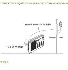ER-For-TECSUN-AN-06-External-FM-Shortwave-Wire-Antenna-with-Reel-Storage