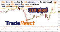 Trade explained. Onthe 61.8 Fibonacci retracement of the last run up from 30 September- 8October Light Crude OIL found it's…