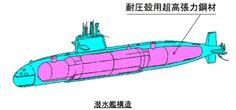 ◆耐圧用超高張力鋼材と潜水能力    29SSはそうりゅうを上回る潜水能力を持つと思われます。日本の潜水艦が世界最高の能力を持つ理由は日本の耐圧用超高張力鋼材と溶接技術にある。