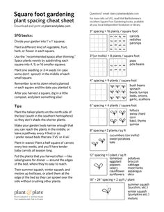 Square foot gardening plant spacing cheat sheet - download and print