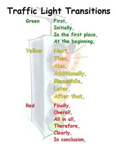 Helpful transition words that are categorized based on the placement in the story: beginning, middle, and end. This would be handy for students to keep on them during the writing workshop. Writing Lessons, Teaching Writing, Teaching Tips, Writing Skills, Reading Lessons, Writing Ideas, Essay Writing, 6th Grade Writing, Middle School Writing