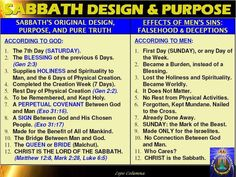 According to God or according to man...your free choice that God gave you is to be made by you. Sabbath or Sunday worship???