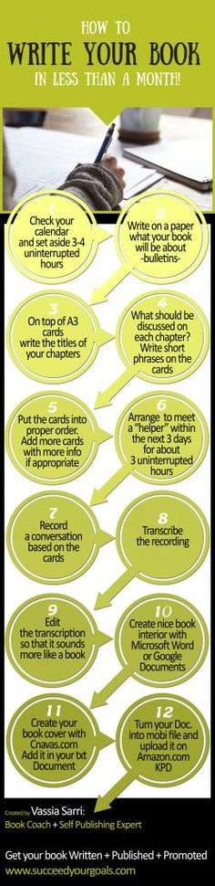 how-to-write-your-non-fiction-within-less-than-a-week-infographic