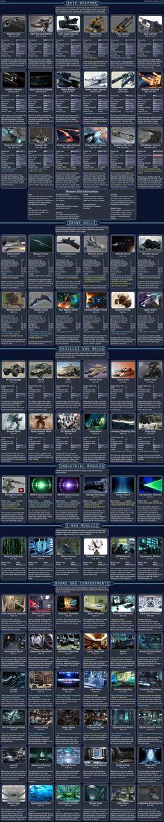 CYOA Stardust 2.0