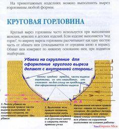 Как обработать круглую горловину полым шнуром (I-CORD)
