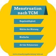 Eigenschaften Ihrer Menstruation, die für die TCM-Diagnose wichtig sind
