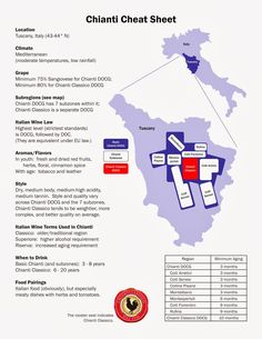 Chianti cheat sheet: Infographic by Clear Lake Wine Tasting #wine101