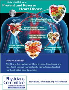 International Conference on Nutrition in Medicine: Cardiovascular Disease | The Physicians Committee