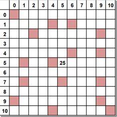 Multiplication Board 1