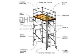 Related image Scaffolding Materials, Scaffolding Parts, Projects, Image, Home Decor, Log Projects, Blue Prints, Decoration Home, Room Decor