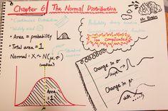 High School Statistics - Student sketchnotes - eduction - the graphic recorder - doug neill