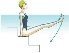 It's even easier to exercise in the pool! We begin by warming up: standing in the water, we start by walking up as high as possible knees. One Song Workouts, Cheer Workouts, Workout Songs, Morning Workouts, Swimming Pool Exercises, Pool Workout, Water Aerobics, Squat Challenge, Half Marathon Training