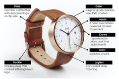 iKi Studio is raising funds for iKi 'A' Series Watch: Minimalist watch with Swiss movement on Kickstarter! Exquisite watch design with quality components. Latest Watches, Calf Leather, Calves, Minimalist, Stainless Steel, Sapphire, Accessories, Fundraising, Glass