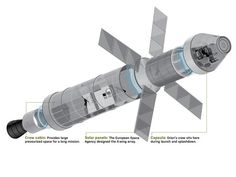 Orion Type: Interstellar manned stretch capsule Who: NASA/U. Congress Launching: Destination: Asteroid, Mars The Odds: Even Nasa Curiosity Rover, Orion Spacecraft, Large Hadron Collider, National Laboratory, News Space, Light Year, Space Program, Space Station, Space Shuttle
