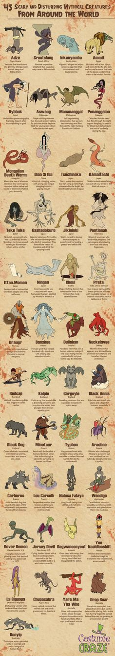 Every terrifying mythical creature from around the world.