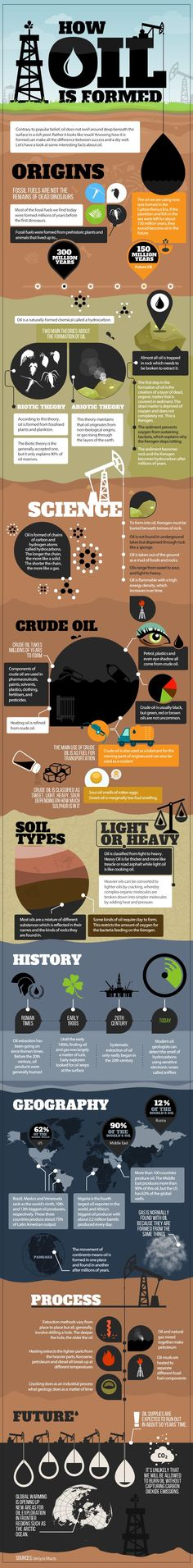 How Oil Is Formed #Infographic #Industries
