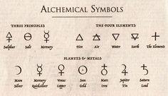 Alchemical Symbols.