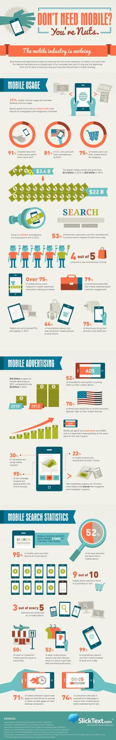 This infographic from SMS marketing company SlickText is here with compelling stats that should do well to convince you mobile is where you need to be. Once youve changed your mind you can get to work on your mobile marketing strategy. Marketing Mobile, Mobile Advertising, E-mail Marketing, Business Marketing, Content Marketing, Marketing And Advertising, Online Marketing, Social Media Marketing, Digital Marketing