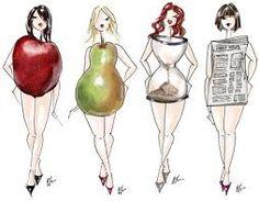 Resultado de imagem para diferentes tipos de corpos femininos