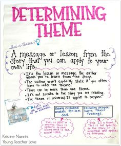 Theme Anchor Chart: Teaching Theme in the Upper-Elementary Classroom - Young Teacher Love by Kristine Nannini Reading Workshop, Reading Skills, Teaching Reading, Teaching Ideas, Reading Strategies, Guided Reading, Teaching Plot, Reading Goals, Reading Lessons