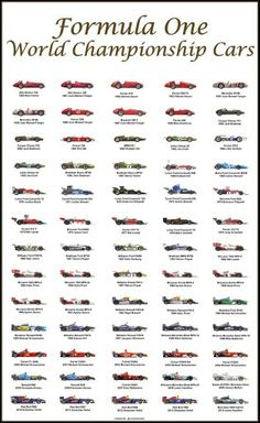 F1 World Champion cars