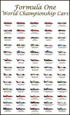 F1 World Champion cars