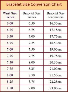 bracelet size chart and conversions to cm #JewelrySize #Handcrafted #Jewelry