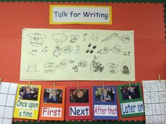 the gruffalo story map Talk 4 Writing, Pre Writing, Writing Skills, Gruffalo Activities, Teaching Activities, Teaching Tips, Preschool Writing, Teaching Writing, Map Nursery